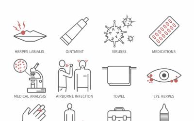 Virus-infecties bij Lyme: Herpes